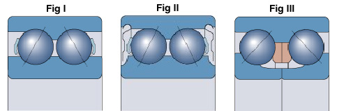 SKF-axiali-fig1-3