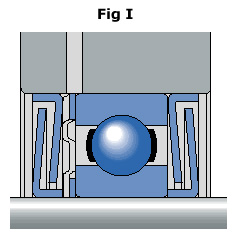 Saibe-SKF-fig-1